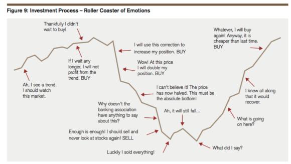 investor_emotions