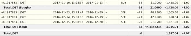 u1917883-trade-confirmation-report-november-21-2016-january-11-2017-interactive-brokers-2017-01-11-19-47-14