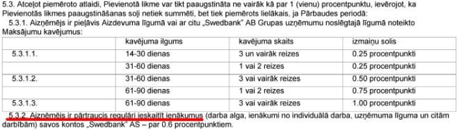 swedbank_hipotekarais_kredits_sods