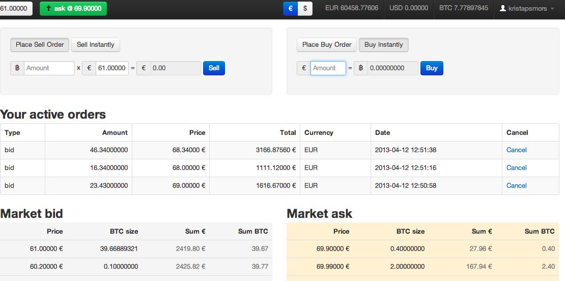 kriptovalūtu tirdzniecības grupa vai labāk ieguldīt ethereum vai bitcoin?